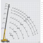 40tonne crane range diagram